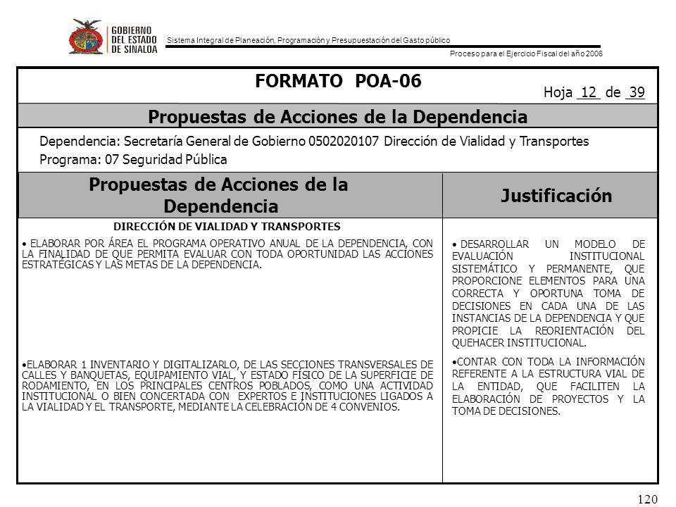 Sistema Integral de Planeación, Programación y Presupuestación del Gasto público Proceso para el Ejercicio Fiscal del año 2006 120 Propuestas de Acciones de la Dependencia Justificación FORMATO POA-06 Propuestas de Acciones de la Dependencia Dependencia: Secretaría General de Gobierno 0502020107 Dirección de Vialidad y Transportes Programa: 07 Seguridad Pública Hoja 12 de 39 DIRECCIÓN DE VIALIDAD Y TRANSPORTES ELABORAR POR ÁREA EL PROGRAMA OPERATIVO ANUAL DE LA DEPENDENCIA, CON LA FINALIDAD DE QUE PERMITA EVALUAR CON TODA OPORTUNIDAD LAS ACCIONES ESTRATÉGICAS Y LAS METAS DE LA DEPENDENCIA.