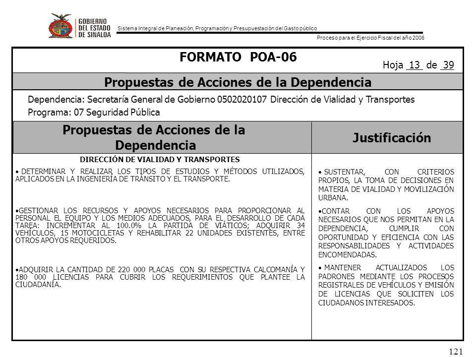 Sistema Integral de Planeación, Programación y Presupuestación del Gasto público Proceso para el Ejercicio Fiscal del año 2006 121 Propuestas de Acciones de la Dependencia Justificación FORMATO POA-06 Propuestas de Acciones de la Dependencia Dependencia: Secretaría General de Gobierno 0502020107 Dirección de Vialidad y Transportes Programa: 07 Seguridad Pública Hoja 13 de 39 DIRECCIÓN DE VIALIDAD Y TRANSPORTES DETERMINAR Y REALIZAR LOS TIPOS DE ESTUDIOS Y MÉTODOS UTILIZADOS, APLICADOS EN LA INGENIERÍA DE TRÁNSITO Y EL TRANSPORTE.