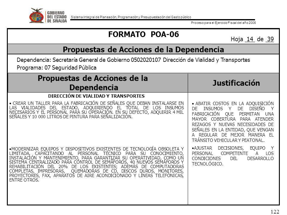 Sistema Integral de Planeación, Programación y Presupuestación del Gasto público Proceso para el Ejercicio Fiscal del año 2006 122 Propuestas de Acciones de la Dependencia Justificación FORMATO POA-06 Propuestas de Acciones de la Dependencia Dependencia: Secretaría General de Gobierno 0502020107 Dirección de Vialidad y Transportes Programa: 07 Seguridad Pública Hoja 14 de 39 DIRECCIÓN DE VIALIDAD Y TRANSPORTES CREAR UN TALLER PARA LA FABRICACIÓN DE SEÑALES QUE DEBAN INSTALARSE EN LAS VIALIDADES DEL ESTADO, ADQUIRIENDO EL TOTAL DE LOS INSUMOS NECESARIOS Y EL PERSONAL PARA SU OPERACIÓN.