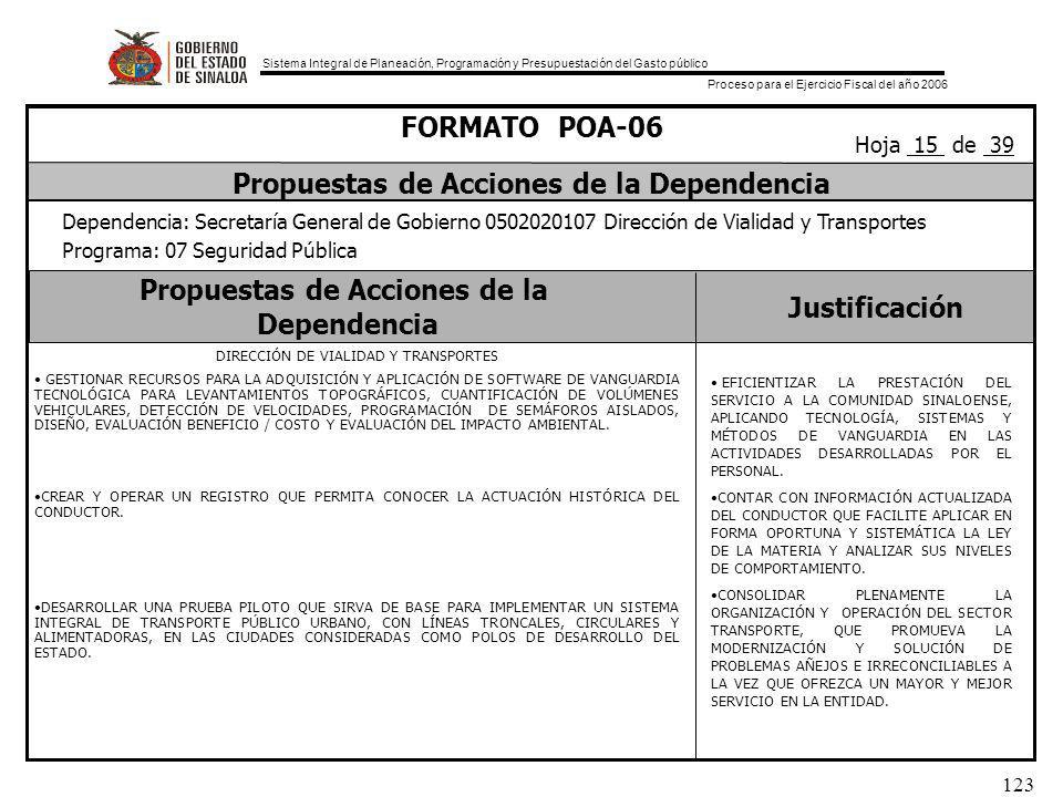 Sistema Integral de Planeación, Programación y Presupuestación del Gasto público Proceso para el Ejercicio Fiscal del año 2006 123 Propuestas de Acciones de la Dependencia Justificación FORMATO POA-06 Propuestas de Acciones de la Dependencia Dependencia: Secretaría General de Gobierno 0502020107 Dirección de Vialidad y Transportes Programa: 07 Seguridad Pública Hoja 15 de 39 DIRECCIÓN DE VIALIDAD Y TRANSPORTES GESTIONAR RECURSOS PARA LA ADQUISICIÓN Y APLICACIÓN DE SOFTWARE DE VANGUARDIA TECNOLÓGICA PARA LEVANTAMIENTOS TOPOGRÁFICOS, CUANTIFICACIÓN DE VOLÚMENES VEHICULARES, DETECCIÓN DE VELOCIDADES, PROGRAMACIÓN DE SEMÁFOROS AISLADOS, DISEÑO, EVALUACIÓN BENEFICIO / COSTO Y EVALUACIÓN DEL IMPACTO AMBIENTAL.