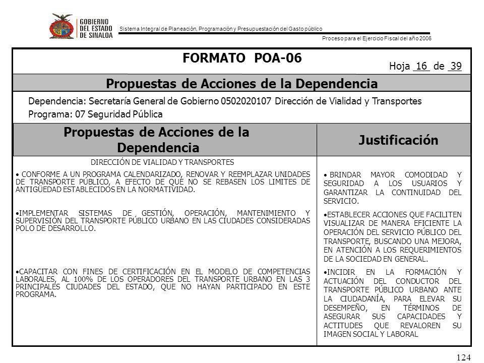 Sistema Integral de Planeación, Programación y Presupuestación del Gasto público Proceso para el Ejercicio Fiscal del año 2006 124 Propuestas de Acciones de la Dependencia Justificación FORMATO POA-06 Propuestas de Acciones de la Dependencia Dependencia: Secretaría General de Gobierno 0502020107 Dirección de Vialidad y Transportes Programa: 07 Seguridad Pública Hoja 16 de 39 DIRECCIÓN DE VIALIDAD Y TRANSPORTES CONFORME A UN PROGRAMA CALENDARIZADO, RENOVAR Y REEMPLAZAR UNIDADES DE TRANSPORTE PÚBLICO, A EFECTO DE QUE NO SE REBASEN LOS LIMITES DE ANTIGÜEDAD ESTABLECIDOS EN LA NORMATIVIDAD.