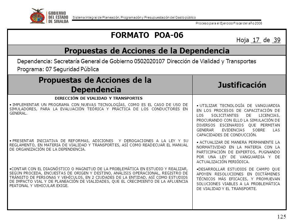 Sistema Integral de Planeación, Programación y Presupuestación del Gasto público Proceso para el Ejercicio Fiscal del año 2006 125 Propuestas de Acciones de la Dependencia Justificación FORMATO POA-06 Propuestas de Acciones de la Dependencia Dependencia: Secretaría General de Gobierno 0502020107 Dirección de Vialidad y Transportes Programa: 07 Seguridad Pública Hoja 17 de 39 DIRECCIÓN DE VIALIDAD Y TRANSPORTES IMPLEMENTAR UN PROGRAMA CON NUEVAS TECNOLOGÍAS, COMO ES EL CASO DE USO DE SIMULADORES, PARA LA EVALUACIÓN TEÓRICA Y PRÁCTICA DE LOS CONDUCTORES EN GENERAL.