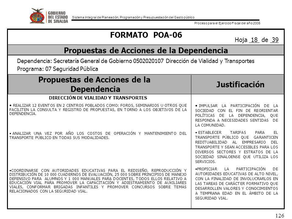 Sistema Integral de Planeación, Programación y Presupuestación del Gasto público Proceso para el Ejercicio Fiscal del año 2006 126 Propuestas de Acciones de la Dependencia Justificación FORMATO POA-06 Propuestas de Acciones de la Dependencia Dependencia: Secretaría General de Gobierno 0502020107 Dirección de Vialidad y Transportes Programa: 07 Seguridad Pública Hoja 18 de 39 DIRECCIÓN DE VIALIDAD Y TRANSPORTES REALIZAR 12 EVENTOS EN 2 CENTROS POBLADOS COMO: FOROS, SEMINARIOS U OTROS QUE FACILITEN LA CONSULTA Y REGISTRO DE PROPUESTAS, EN TORNO A LOS OBJETIVOS DE LA DEPENDENCIA.