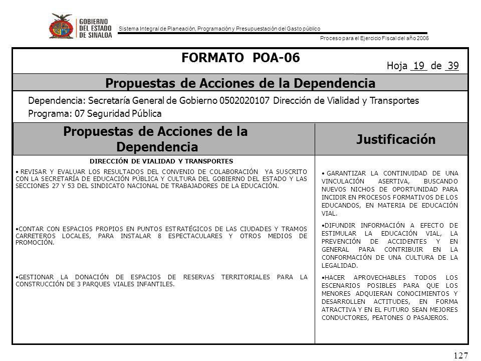 Sistema Integral de Planeación, Programación y Presupuestación del Gasto público Proceso para el Ejercicio Fiscal del año 2006 127 Propuestas de Acciones de la Dependencia Justificación FORMATO POA-06 Propuestas de Acciones de la Dependencia Dependencia: Secretaría General de Gobierno 0502020107 Dirección de Vialidad y Transportes Programa: 07 Seguridad Pública Hoja 19 de 39 DIRECCIÓN DE VIALIDAD Y TRANSPORTES REVISAR Y EVALUAR LOS RESULTADOS DEL CONVENIO DE COLABORACIÓN YA SUSCRITO CON LA SECRETARÍA DE EDUCACIÓN PÚBLICA Y CULTURA DEL GOBIERNO DEL ESTADO Y LAS SECCIONES 27 Y 53 DEL SINDICATO NACIONAL DE TRABAJADORES DE LA EDUCACIÓN.
