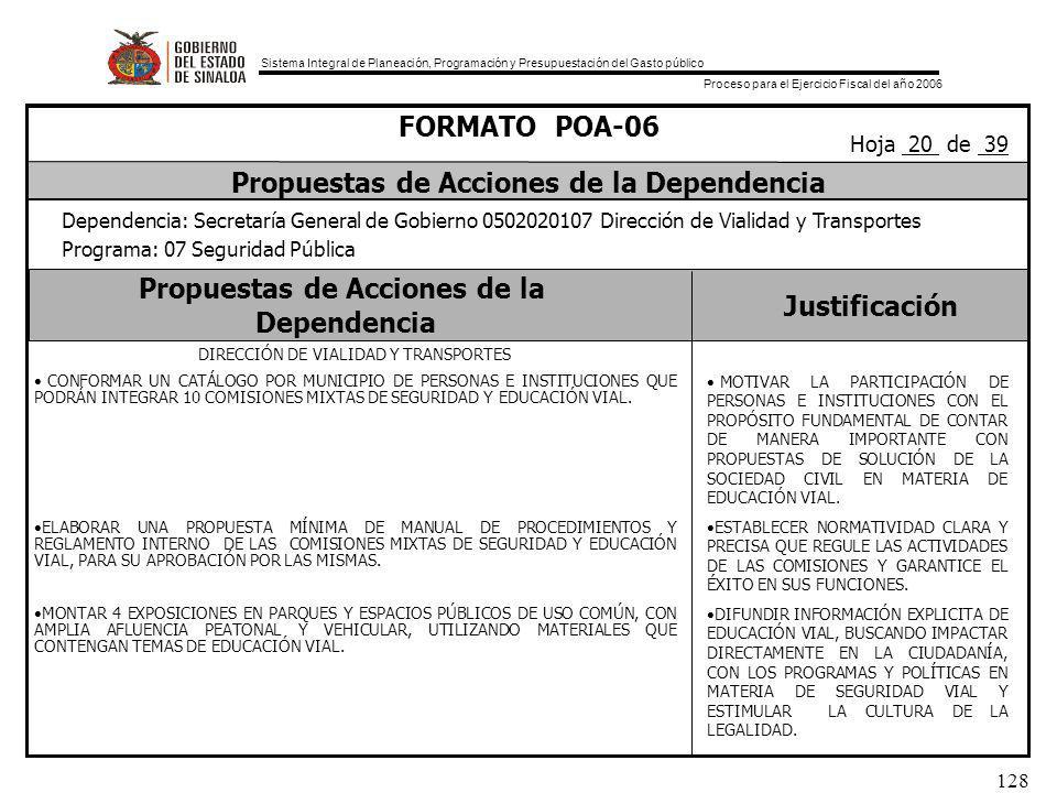 Sistema Integral de Planeación, Programación y Presupuestación del Gasto público Proceso para el Ejercicio Fiscal del año 2006 128 Propuestas de Acciones de la Dependencia Justificación FORMATO POA-06 Propuestas de Acciones de la Dependencia Dependencia: Secretaría General de Gobierno 0502020107 Dirección de Vialidad y Transportes Programa: 07 Seguridad Pública Hoja 20 de 39 DIRECCIÓN DE VIALIDAD Y TRANSPORTES CONFORMAR UN CATÁLOGO POR MUNICIPIO DE PERSONAS E INSTITUCIONES QUE PODRÁN INTEGRAR 10 COMISIONES MIXTAS DE SEGURIDAD Y EDUCACIÓN VIAL.