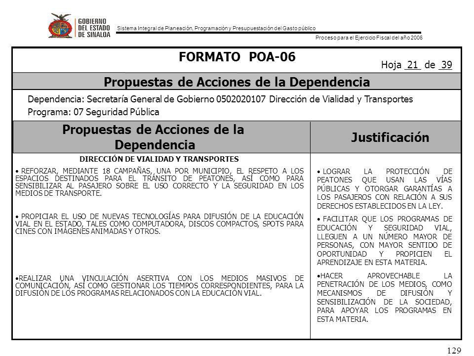 Sistema Integral de Planeación, Programación y Presupuestación del Gasto público Proceso para el Ejercicio Fiscal del año 2006 129 Propuestas de Acciones de la Dependencia Justificación FORMATO POA-06 Propuestas de Acciones de la Dependencia Dependencia: Secretaría General de Gobierno 0502020107 Dirección de Vialidad y Transportes Programa: 07 Seguridad Pública Hoja 21 de 39 DIRECCIÓN DE VIALIDAD Y TRANSPORTES REFORZAR, MEDIANTE 18 CAMPAÑAS, UNA POR MUNICIPIO, EL RESPETO A LOS ESPACIOS DESTINADOS PARA EL TRÁNSITO DE PEATONES, ASÍ COMO PARA SENSIBILIZAR AL PASAJERO SOBRE EL USO CORRECTO Y LA SEGURIDAD EN LOS MEDIOS DE TRANSPORTE.