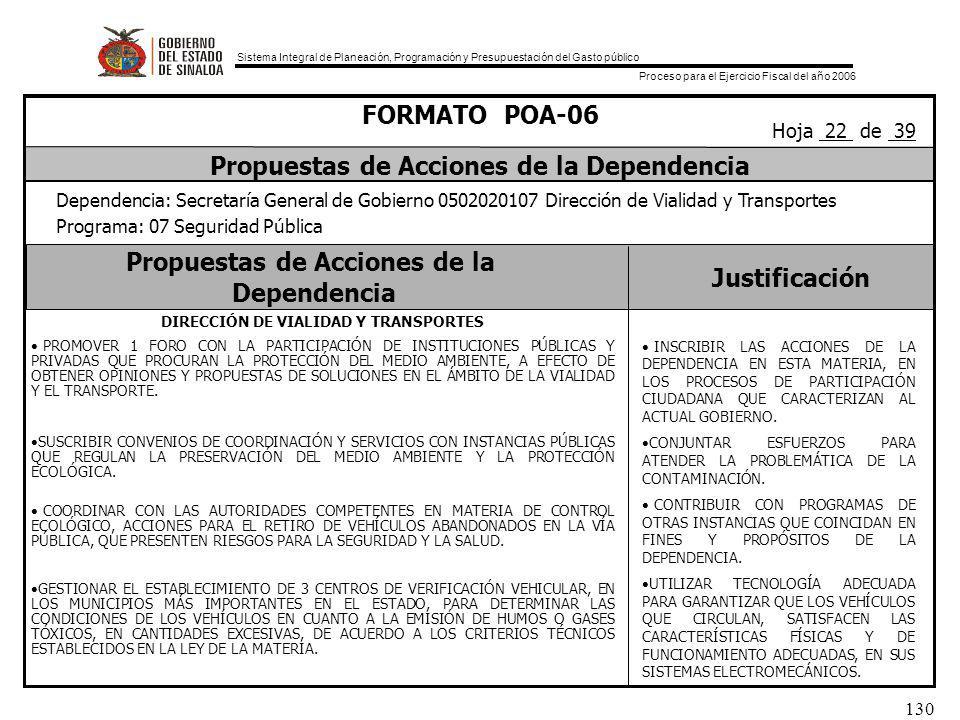 Sistema Integral de Planeación, Programación y Presupuestación del Gasto público Proceso para el Ejercicio Fiscal del año 2006 130 Propuestas de Acciones de la Dependencia Justificación FORMATO POA-06 Propuestas de Acciones de la Dependencia Dependencia: Secretaría General de Gobierno 0502020107 Dirección de Vialidad y Transportes Programa: 07 Seguridad Pública Hoja 22 de 39 DIRECCIÓN DE VIALIDAD Y TRANSPORTES PROMOVER 1 FORO CON LA PARTICIPACIÓN DE INSTITUCIONES PÚBLICAS Y PRIVADAS QUE PROCURAN LA PROTECCIÓN DEL MEDIO AMBIENTE, A EFECTO DE OBTENER OPINIONES Y PROPUESTAS DE SOLUCIONES EN EL ÁMBITO DE LA VIALIDAD Y EL TRANSPORTE.