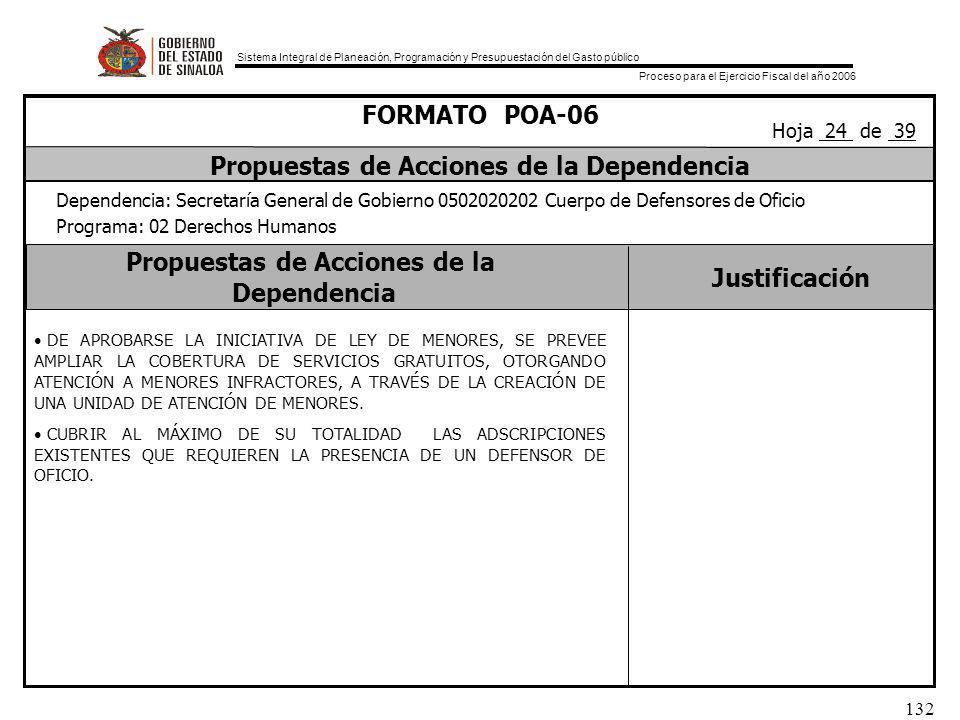 Sistema Integral de Planeación, Programación y Presupuestación del Gasto público Proceso para el Ejercicio Fiscal del año 2006 132 Propuestas de Acciones de la Dependencia Justificación FORMATO POA-06 Propuestas de Acciones de la Dependencia Dependencia: Secretaría General de Gobierno 0502020202 Cuerpo de Defensores de Oficio Programa: 02 Derechos Humanos Hoja 24 de 39 DE APROBARSE LA INICIATIVA DE LEY DE MENORES, SE PREVEE AMPLIAR LA COBERTURA DE SERVICIOS GRATUITOS, OTORGANDO ATENCIÓN A MENORES INFRACTORES, A TRAVÉS DE LA CREACIÓN DE UNA UNIDAD DE ATENCIÓN DE MENORES.