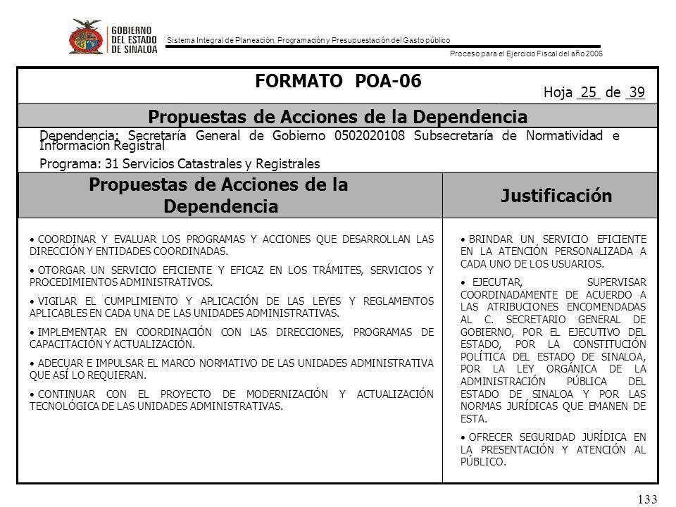 Sistema Integral de Planeación, Programación y Presupuestación del Gasto público Proceso para el Ejercicio Fiscal del año 2006 133 Propuestas de Acciones de la Dependencia Justificación FORMATO POA-06 Propuestas de Acciones de la Dependencia Dependencia: Secretaría General de Gobierno 0502020108 Subsecretaría de Normatividad e Información Registral Programa: 31 Servicios Catastrales y Registrales Hoja 25 de 39 BRINDAR UN SERVICIO EFICIENTE EN LA ATENCIÓN PERSONALIZADA A CADA UNO DE LOS USUARIOS.