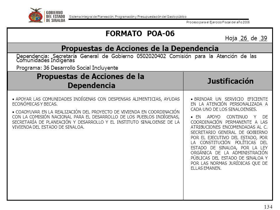 Sistema Integral de Planeación, Programación y Presupuestación del Gasto público Proceso para el Ejercicio Fiscal del año 2006 134 Propuestas de Acciones de la Dependencia Justificación FORMATO POA-06 Propuestas de Acciones de la Dependencia Dependencia: Secretaría General de Gobierno 0502020402 Comisión para la Atención de las Comunidades Indígenas Programa: 36 Desarrollo Social Incluyente Hoja 26 de 39 BRINDAR UN SERVICIO EFICIENTE EN LA ATENCIÓN PERSONALIZADA A CADA UNO DE LOS SINALOENSES.