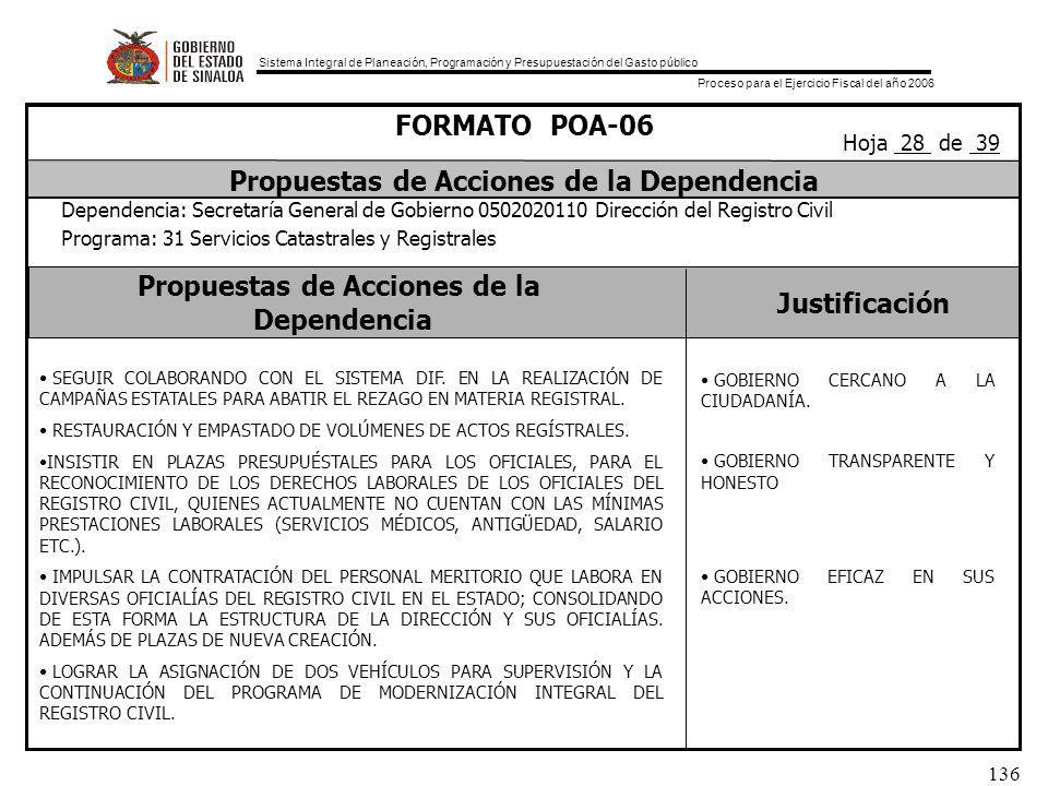 Sistema Integral de Planeación, Programación y Presupuestación del Gasto público Proceso para el Ejercicio Fiscal del año 2006 136 Propuestas de Acciones de la Dependencia Justificación FORMATO POA-06 Propuestas de Acciones de la Dependencia Dependencia: Secretaría General de Gobierno 0502020110 Dirección del Registro Civil Programa: 31 Servicios Catastrales y Registrales Hoja 28 de 39 SEGUIR COLABORANDO CON EL SISTEMA DIF.
