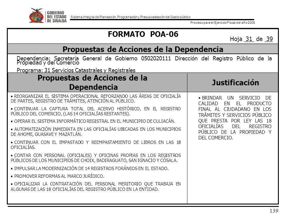 Sistema Integral de Planeación, Programación y Presupuestación del Gasto público Proceso para el Ejercicio Fiscal del año 2006 139 Propuestas de Acciones de la Dependencia Justificación FORMATO POA-06 Propuestas de Acciones de la Dependencia Dependencia: Secretaría General de Gobierno 0502020111 Dirección del Registro Público de la Propiedad y del Comercio Programa: 31 Servicios Catastrales y Registrales Hoja 31 de 39 REORGANIZAR EL SISTEMA OPERACIONAL REFORZANDO LAS ÁREAS DE OFICIALÍA DE PARTES, REGISTRO DE TRÁMITES, ATENCIÓN AL PÚBLICO.