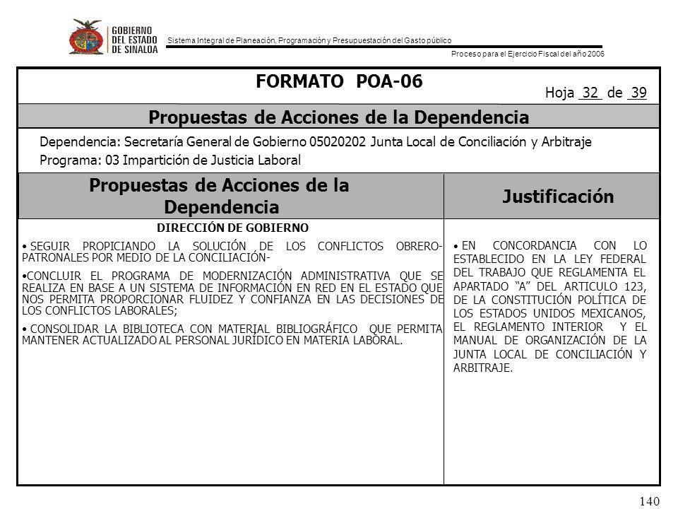 Sistema Integral de Planeación, Programación y Presupuestación del Gasto público Proceso para el Ejercicio Fiscal del año 2006 140 Propuestas de Acciones de la Dependencia Justificación FORMATO POA-06 Propuestas de Acciones de la Dependencia Dependencia: Secretaría General de Gobierno 05020202 Junta Local de Conciliación y Arbitraje Programa: 03 Impartición de Justicia Laboral Hoja 32 de 39 DIRECCIÓN DE GOBIERNO SEGUIR PROPICIANDO LA SOLUCIÓN DE LOS CONFLICTOS OBRERO- PATRONALES POR MEDIO DE LA CONCILIACIÓN- CONCLUIR EL PROGRAMA DE MODERNIZACIÓN ADMINISTRATIVA QUE SE REALIZA EN BASE A UN SISTEMA DE INFORMACIÓN EN RED EN EL ESTADO QUE NOS PERMITA PROPORCIONAR FLUIDEZ Y CONFIANZA EN LAS DECISIONES DE LOS CONFLICTOS LABORALES; CONSOLIDAR LA BIBLIOTECA CON MATERIAL BIBLIOGRÁFICO QUE PERMITA MANTENER ACTUALIZADO AL PERSONAL JURÍDICO EN MATERIA LABORAL.