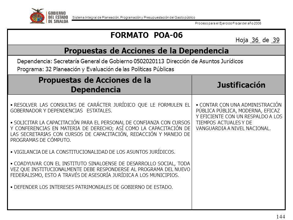 Sistema Integral de Planeación, Programación y Presupuestación del Gasto público Proceso para el Ejercicio Fiscal del año 2006 144 Propuestas de Acciones de la Dependencia Justificación FORMATO POA-06 Propuestas de Acciones de la Dependencia Dependencia: Secretaría General de Gobierno 0502020113 Dirección de Asuntos Jurídicos Programa: 32 Planeación y Evaluación de las Políticas Públicas Hoja 36 de 39 RESOLVER LAS CONSULTAS DE CARÁCTER JURÍDICO QUE LE FORMULEN EL GOBERNADOR Y DEPENDENCIAS ESTATALES.