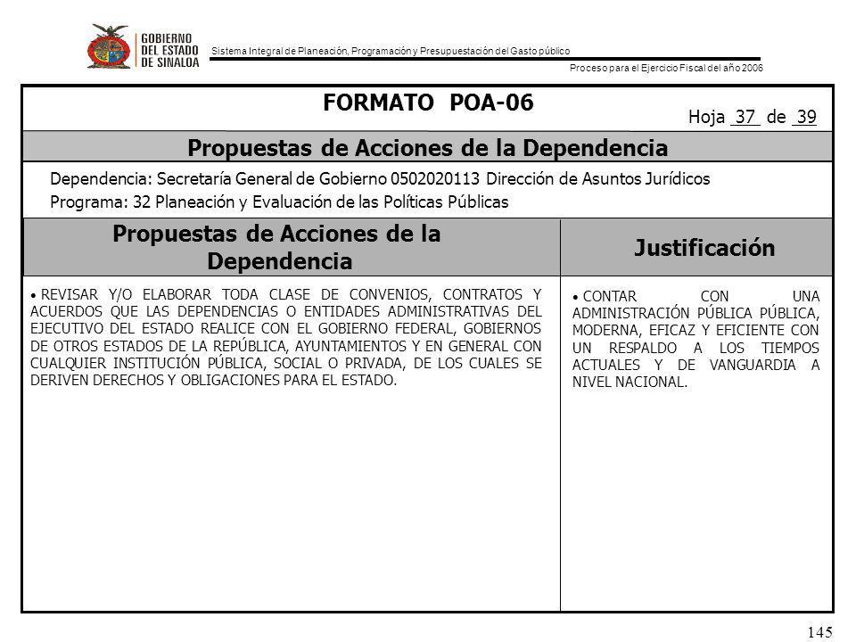 Sistema Integral de Planeación, Programación y Presupuestación del Gasto público Proceso para el Ejercicio Fiscal del año 2006 145 Propuestas de Acciones de la Dependencia Justificación FORMATO POA-06 Propuestas de Acciones de la Dependencia Dependencia: Secretaría General de Gobierno 0502020113 Dirección de Asuntos Jurídicos Programa: 32 Planeación y Evaluación de las Políticas Públicas Hoja 37 de 39 REVISAR Y/O ELABORAR TODA CLASE DE CONVENIOS, CONTRATOS Y ACUERDOS QUE LAS DEPENDENCIAS O ENTIDADES ADMINISTRATIVAS DEL EJECUTIVO DEL ESTADO REALICE CON EL GOBIERNO FEDERAL, GOBIERNOS DE OTROS ESTADOS DE LA REPÚBLICA, AYUNTAMIENTOS Y EN GENERAL CON CUALQUIER INSTITUCIÓN PÚBLICA, SOCIAL O PRIVADA, DE LOS CUALES SE DERIVEN DERECHOS Y OBLIGACIONES PARA EL ESTADO.