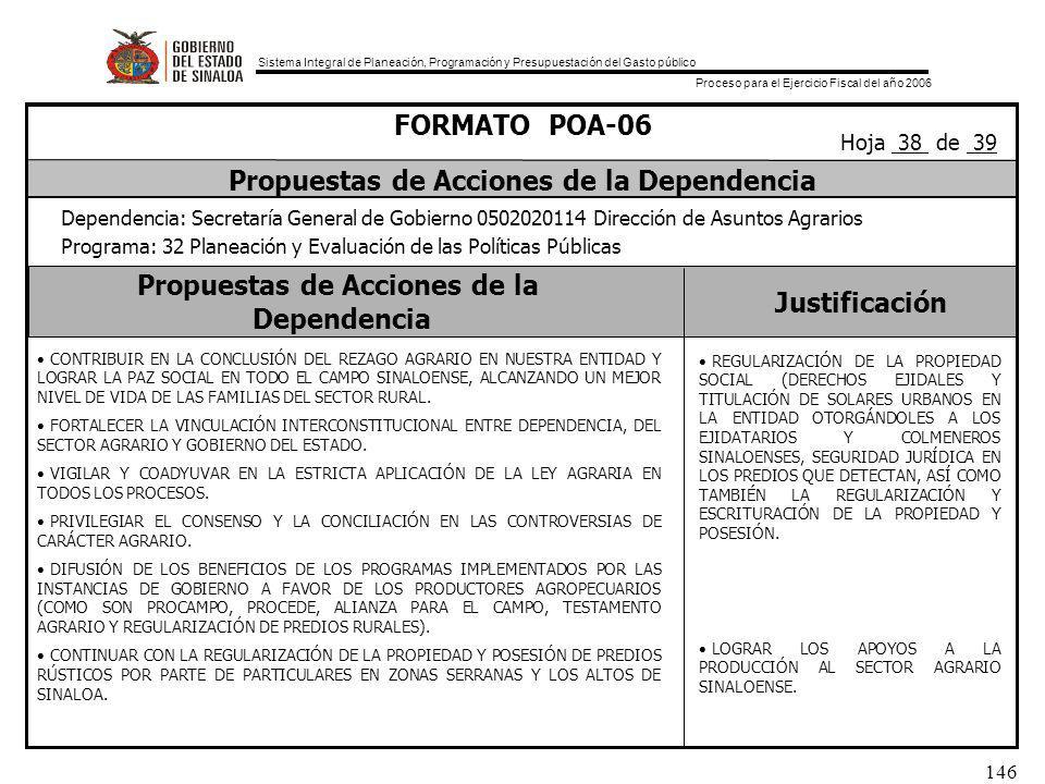 Sistema Integral de Planeación, Programación y Presupuestación del Gasto público Proceso para el Ejercicio Fiscal del año 2006 146 Propuestas de Acciones de la Dependencia Justificación FORMATO POA-06 Propuestas de Acciones de la Dependencia Dependencia: Secretaría General de Gobierno 0502020114 Dirección de Asuntos Agrarios Programa: 32 Planeación y Evaluación de las Políticas Públicas Hoja 38 de 39 CONTRIBUIR EN LA CONCLUSIÓN DEL REZAGO AGRARIO EN NUESTRA ENTIDAD Y LOGRAR LA PAZ SOCIAL EN TODO EL CAMPO SINALOENSE, ALCANZANDO UN MEJOR NIVEL DE VIDA DE LAS FAMILIAS DEL SECTOR RURAL.