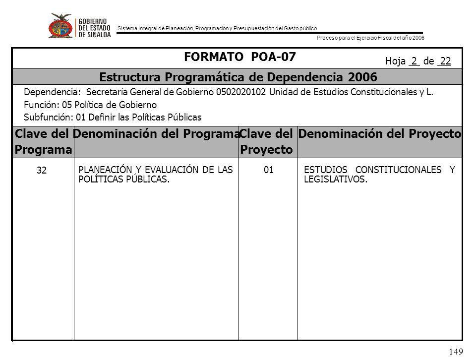 Sistema Integral de Planeación, Programación y Presupuestación del Gasto público Proceso para el Ejercicio Fiscal del año 2006 149 Clave delDenominación del ProgramaClave delDenominación del Proyecto ProgramaProyecto FORMATO POA-07 Estructura Programática de Dependencia 2006 Dependencia: Secretaría General de Gobierno 0502020102 Unidad de Estudios Constitucionales y L.