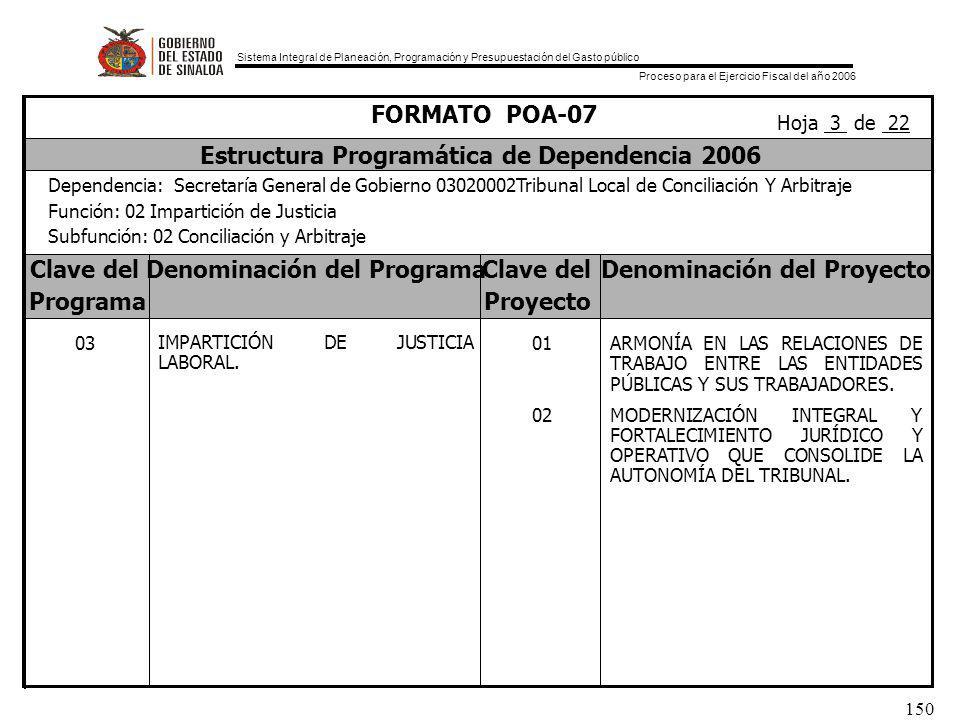 Sistema Integral de Planeación, Programación y Presupuestación del Gasto público Proceso para el Ejercicio Fiscal del año 2006 150 Clave delDenominación del ProgramaClave delDenominación del Proyecto ProgramaProyecto FORMATO POA-07 Estructura Programática de Dependencia 2006 Dependencia: Secretaría General de Gobierno 03020002Tribunal Local de Conciliación Y Arbitraje Función: 02 Impartición de Justicia Subfunción: 02 Conciliación y Arbitraje Hoja 3 de 22 03 IMPARTICIÓN DE JUSTICIA LABORAL.