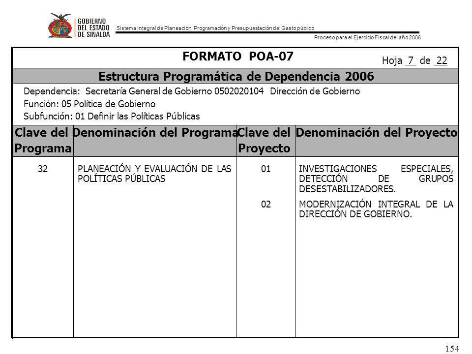 Sistema Integral de Planeación, Programación y Presupuestación del Gasto público Proceso para el Ejercicio Fiscal del año 2006 154 Clave delDenominación del ProgramaClave delDenominación del Proyecto ProgramaProyecto FORMATO POA-07 Estructura Programática de Dependencia 2006 Dependencia: Secretaría General de Gobierno 0502020104 Dirección de Gobierno Función: 05 Política de Gobierno Subfunción: 01 Definir las Políticas Públicas Hoja 7 de 22 32PLANEACIÓN Y EVALUACIÓN DE LAS POLÍTICAS PÚBLICAS 01 02 INVESTIGACIONES ESPECIALES, DETECCIÓN DE GRUPOS DESESTABILIZADORES.