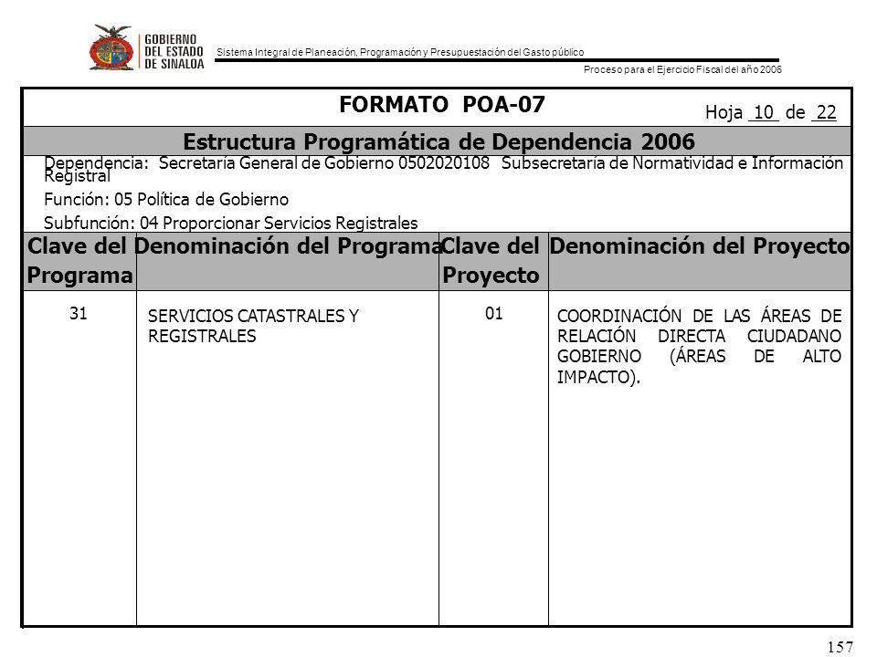 Sistema Integral de Planeación, Programación y Presupuestación del Gasto público Proceso para el Ejercicio Fiscal del año 2006 157 Clave delDenominación del ProgramaClave delDenominación del Proyecto ProgramaProyecto FORMATO POA-07 Estructura Programática de Dependencia 2006 Dependencia: Secretaría General de Gobierno 0502020108 Subsecretaría de Normatividad e Información Registral Función: 05 Política de Gobierno Subfunción: 04 Proporcionar Servicios Registrales Hoja 10 de 22 01 COORDINACIÓN DE LAS ÁREAS DE RELACIÓN DIRECTA CIUDADANO GOBIERNO (ÁREAS DE ALTO IMPACTO).