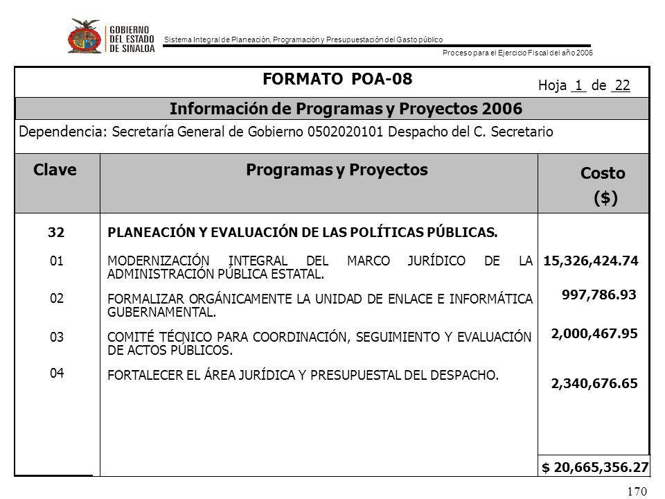Sistema Integral de Planeación, Programación y Presupuestación del Gasto público Proceso para el Ejercicio Fiscal del año 2006 170 ClaveProgramas y Proyectos Costo ($) $ 20,665,356.27 Dependencia: Secretaría General de Gobierno 0502020101 Despacho del C.