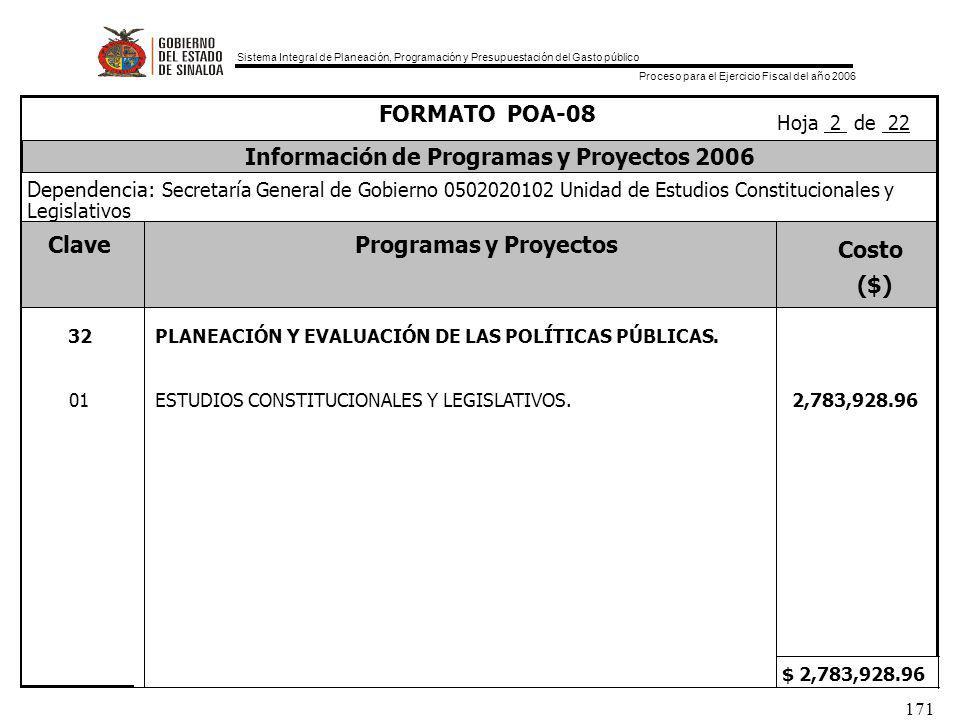 Sistema Integral de Planeación, Programación y Presupuestación del Gasto público Proceso para el Ejercicio Fiscal del año 2006 171 ClaveProgramas y Proyectos Costo ($) $ 2,783,928.96 Dependencia: Secretaría General de Gobierno 0502020102 Unidad de Estudios Constitucionales y Legislativos Información de Programas y Proyectos 2006 FORMATO POA-08 Hoja 2 de 22 32 PLANEACIÓN Y EVALUACIÓN DE LAS POLÍTICAS PÚBLICAS.