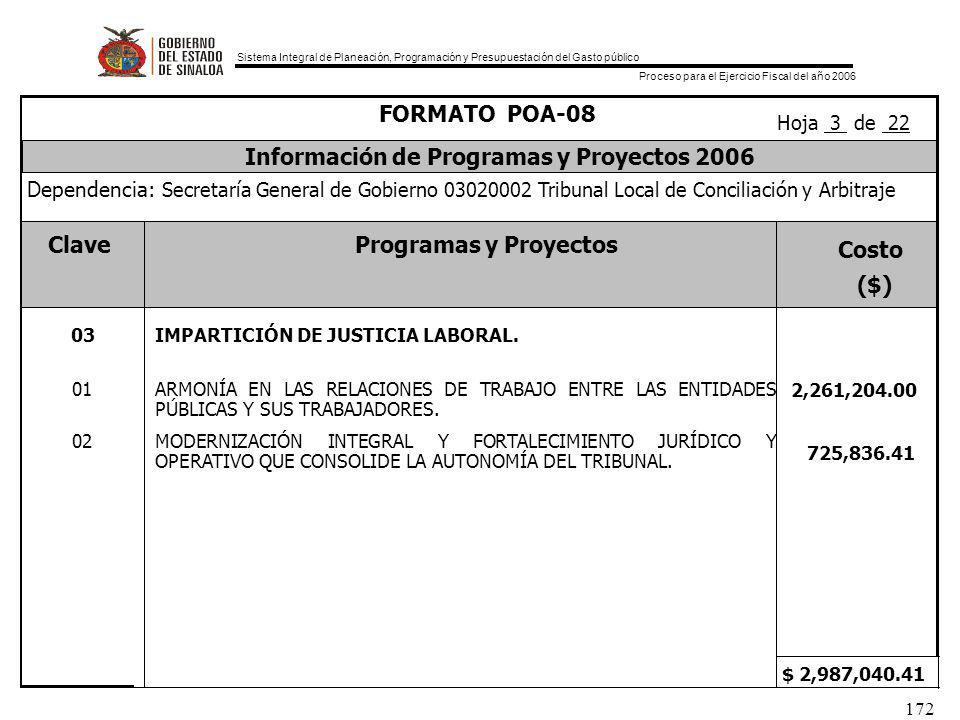 Sistema Integral de Planeación, Programación y Presupuestación del Gasto público Proceso para el Ejercicio Fiscal del año 2006 172 ClaveProgramas y Proyectos Costo ($) $ 2,987,040.41 Dependencia: Secretaría General de Gobierno 03020002 Tribunal Local de Conciliación y Arbitraje Información de Programas y Proyectos 2006 FORMATO POA-08 Hoja 3 de 22 03 IMPARTICIÓN DE JUSTICIA LABORAL.