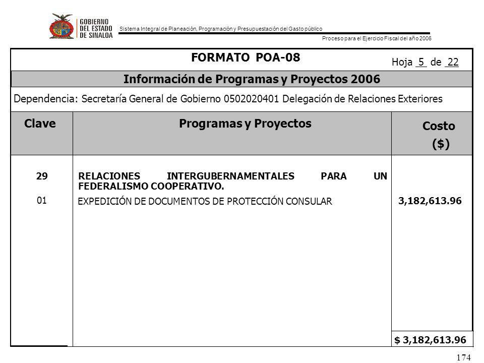 Sistema Integral de Planeación, Programación y Presupuestación del Gasto público Proceso para el Ejercicio Fiscal del año 2006 174 ClaveProgramas y Proyectos Costo ($) $ 3,182,613.96 Dependencia: Secretaría General de Gobierno 0502020401 Delegación de Relaciones Exteriores Información de Programas y Proyectos 2006 FORMATO POA-08 Hoja 5 de 22 29 RELACIONES INTERGUBERNAMENTALES PARA UN FEDERALISMO COOPERATIVO.