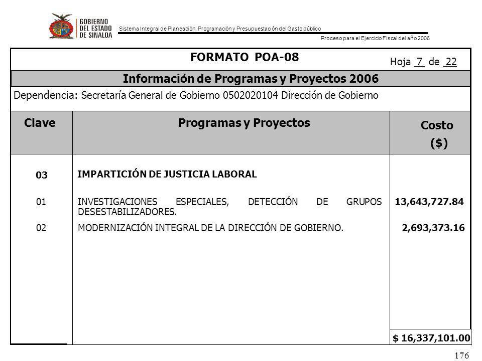 Sistema Integral de Planeación, Programación y Presupuestación del Gasto público Proceso para el Ejercicio Fiscal del año 2006 176 ClaveProgramas y Proyectos Costo ($) $ 16,337,101.00 Dependencia: Secretaría General de Gobierno 0502020104 Dirección de Gobierno Información de Programas y Proyectos 2006 FORMATO POA-08 Hoja 7 de 22 03 IMPARTICIÓN DE JUSTICIA LABORAL 01 02 INVESTIGACIONES ESPECIALES, DETECCIÓN DE GRUPOS DESESTABILIZADORES.