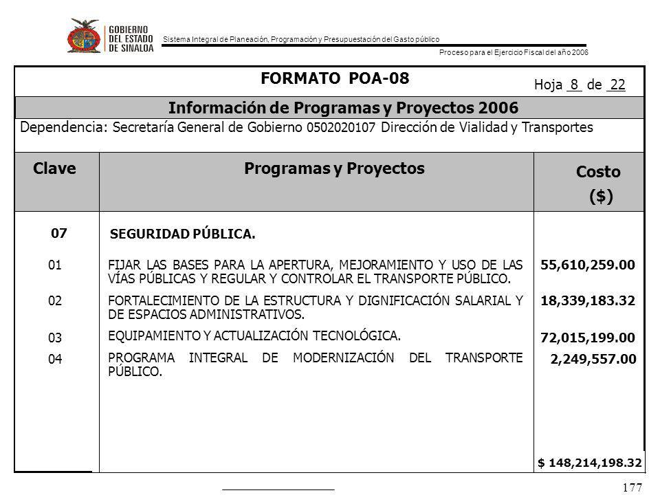 Sistema Integral de Planeación, Programación y Presupuestación del Gasto público Proceso para el Ejercicio Fiscal del año 2006 177 ClaveProgramas y Proyectos Costo ($) $ 148,214,198.32 Dependencia: Secretaría General de Gobierno 0502020107 Dirección de Vialidad y Transportes Información de Programas y Proyectos 2006 FORMATO POA-08 Hoja 8 de 22 01 02 03 04 FIJAR LAS BASES PARA LA APERTURA, MEJORAMIENTO Y USO DE LAS VÍAS PÚBLICAS Y REGULAR Y CONTROLAR EL TRANSPORTE PÚBLICO.