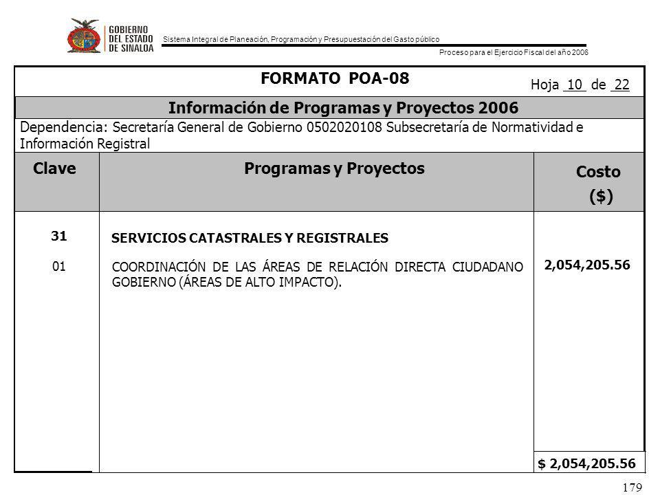 Sistema Integral de Planeación, Programación y Presupuestación del Gasto público Proceso para el Ejercicio Fiscal del año 2006 179 ClaveProgramas y Proyectos Costo ($) $ 2,054,205.56 Dependencia: Secretaría General de Gobierno 0502020108 Subsecretaría de Normatividad e Información Registral Información de Programas y Proyectos 2006 FORMATO POA-08 Hoja 10 de 22 31 01 SERVICIOS CATASTRALES Y REGISTRALES COORDINACIÓN DE LAS ÁREAS DE RELACIÓN DIRECTA CIUDADANO GOBIERNO (ÁREAS DE ALTO IMPACTO).