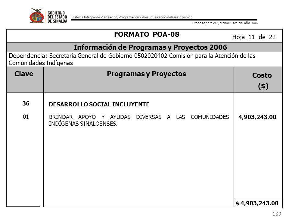 Sistema Integral de Planeación, Programación y Presupuestación del Gasto público Proceso para el Ejercicio Fiscal del año 2006 180 ClaveProgramas y Proyectos Costo ($) $ 4,903,243.00 Dependencia: Secretaría General de Gobierno 0502020402 Comisión para la Atención de las Comunidades Indígenas Información de Programas y Proyectos 2006 FORMATO POA-08 Hoja 11 de 22 36 01 DESARROLLO SOCIAL INCLUYENTE BRINDAR APOYO Y AYUDAS DIVERSAS A LAS COMUNIDADES INDÍGENAS SINALOENSES.