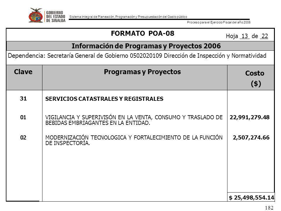 Sistema Integral de Planeación, Programación y Presupuestación del Gasto público Proceso para el Ejercicio Fiscal del año 2006 182 ClaveProgramas y Proyectos Costo ($) $ 25,498,554.14 Dependencia: Secretaría General de Gobierno 0502020109 Dirección de Inspección y Normatividad Información de Programas y Proyectos 2006 FORMATO POA-08 Hoja 13 de 22 31 SERVICIOS CATASTRALES Y REGISTRALES 01 02 VIGILANCIA Y SUPERIVISÓN EN LA VENTA, CONSUMO Y TRASLADO DE BEBIDAS EMBRIAGANTES EN LA ENTIDAD.