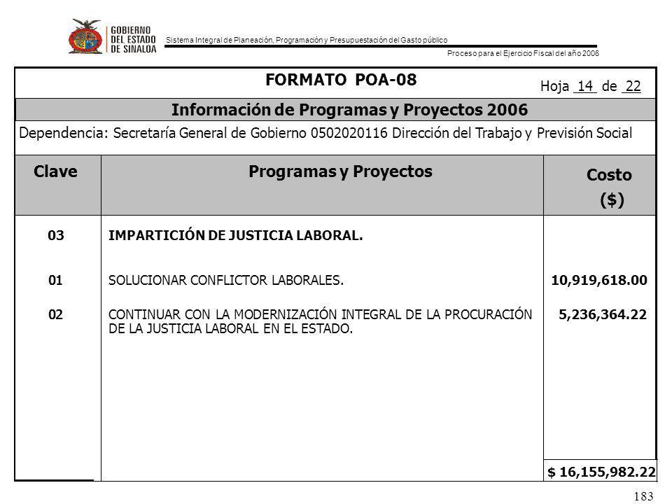 Sistema Integral de Planeación, Programación y Presupuestación del Gasto público Proceso para el Ejercicio Fiscal del año 2006 183 ClaveProgramas y Proyectos Costo ($) $ 16,155,982.22 Dependencia: Secretaría General de Gobierno 0502020116 Dirección del Trabajo y Previsión Social Información de Programas y Proyectos 2006 FORMATO POA-08 Hoja 14 de 22 03 IMPARTICIÓN DE JUSTICIA LABORAL.