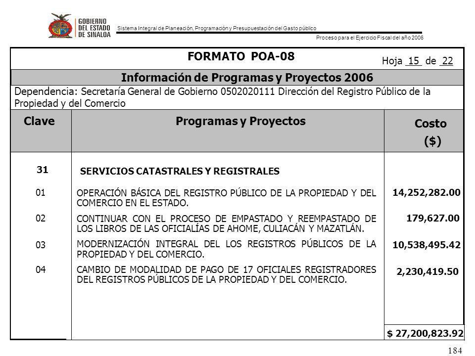 Sistema Integral de Planeación, Programación y Presupuestación del Gasto público Proceso para el Ejercicio Fiscal del año 2006 184 ClaveProgramas y Proyectos Costo ($) $ 27,200,823.92 Dependencia: Secretaría General de Gobierno 0502020111 Dirección del Registro Público de la Propiedad y del Comercio Información de Programas y Proyectos 2006 FORMATO POA-08 Hoja 15 de 22 31 SERVICIOS CATASTRALES Y REGISTRALES 01 02 03 04 OPERACIÓN BÁSICA DEL REGISTRO PÚBLICO DE LA PROPIEDAD Y DEL COMERCIO EN EL ESTADO.