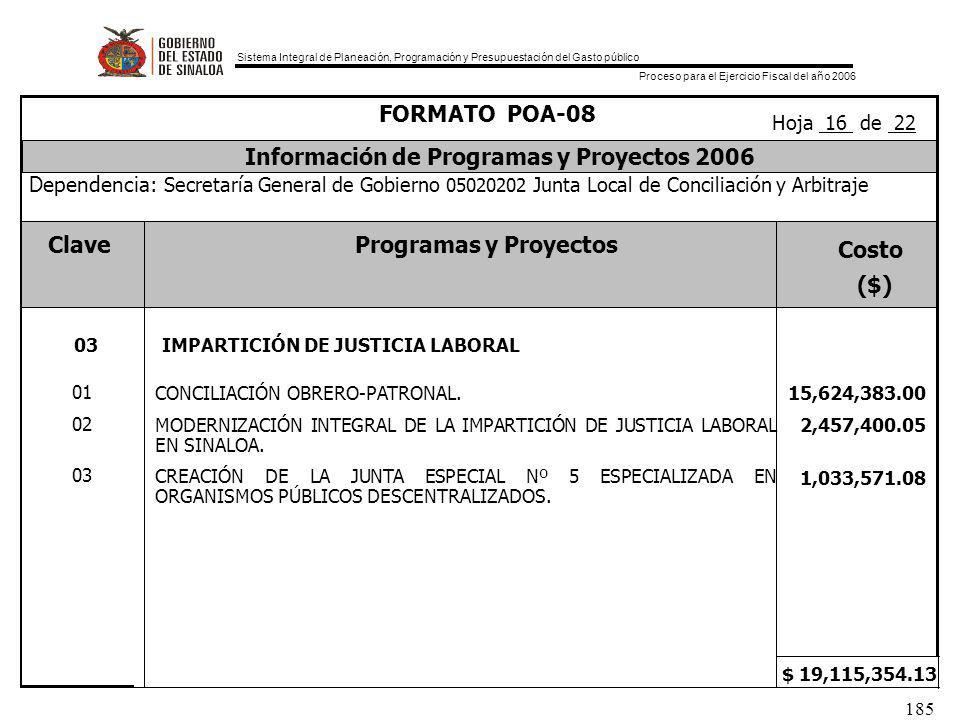 Sistema Integral de Planeación, Programación y Presupuestación del Gasto público Proceso para el Ejercicio Fiscal del año 2006 185 ClaveProgramas y Proyectos Costo ($) $ 19,115,354.13 Dependencia: Secretaría General de Gobierno 05020202 Junta Local de Conciliación y Arbitraje Información de Programas y Proyectos 2006 FORMATO POA-08 Hoja 16 de 22 03IMPARTICIÓN DE JUSTICIA LABORAL 01 02 03 CONCILIACIÓN OBRERO-PATRONAL.