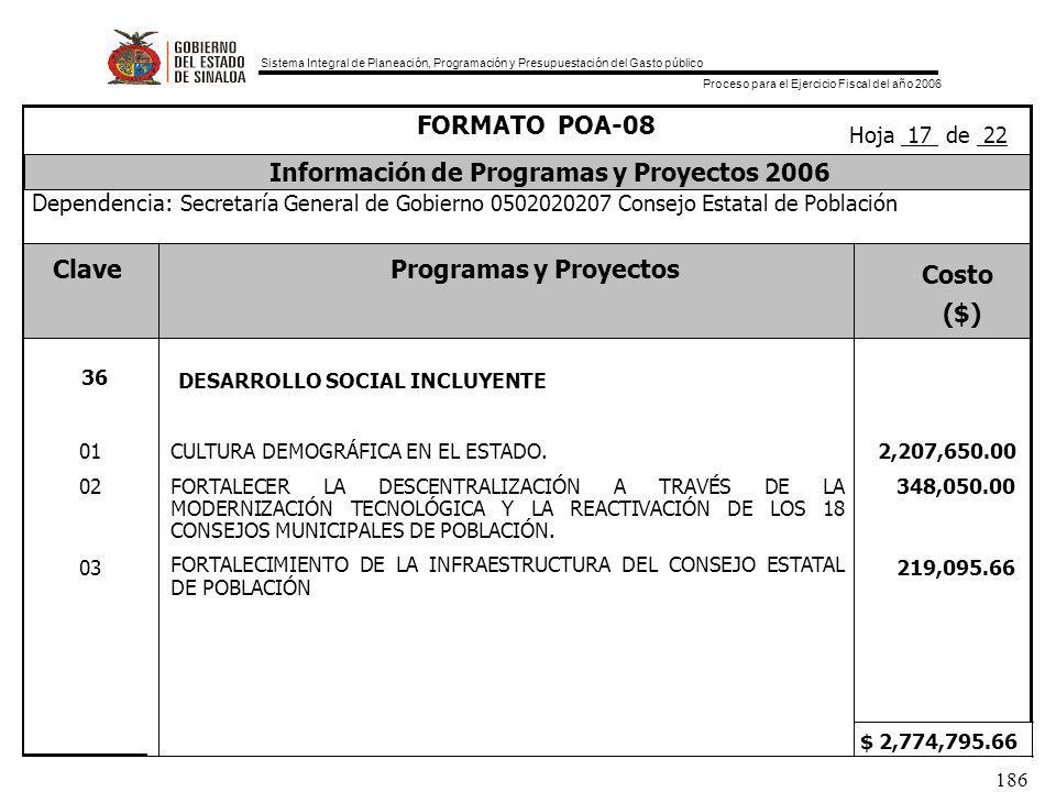 Sistema Integral de Planeación, Programación y Presupuestación del Gasto público Proceso para el Ejercicio Fiscal del año 2006 186 ClaveProgramas y Proyectos Costo ($) $ 2,774,795.66 Dependencia: Secretaría General de Gobierno 0502020207 Consejo Estatal de Población Información de Programas y Proyectos 2006 FORMATO POA-08 Hoja 17 de 22 36 DESARROLLO SOCIAL INCLUYENTE 01 02 03 CULTURA DEMOGRÁFICA EN EL ESTADO.