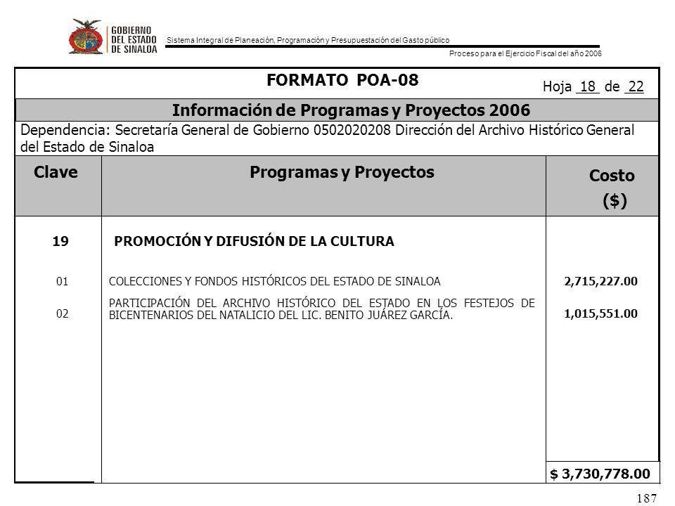 Sistema Integral de Planeación, Programación y Presupuestación del Gasto público Proceso para el Ejercicio Fiscal del año 2006 187 ClaveProgramas y Proyectos Costo ($) $ 3,730,778.00 Dependencia: Secretaría General de Gobierno 0502020208 Dirección del Archivo Histórico General del Estado de Sinaloa Información de Programas y Proyectos 2006 FORMATO POA-08 Hoja 18 de 22 19PROMOCIÓN Y DIFUSIÓN DE LA CULTURA 01 02 COLECCIONES Y FONDOS HISTÓRICOS DEL ESTADO DE SINALOA PARTICIPACIÓN DEL ARCHIVO HISTÓRICO DEL ESTADO EN LOS FESTEJOS DE BICENTENARIOS DEL NATALICIO DEL LIC.