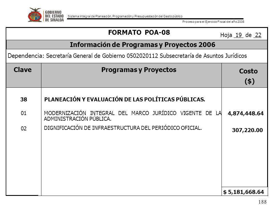Sistema Integral de Planeación, Programación y Presupuestación del Gasto público Proceso para el Ejercicio Fiscal del año 2006 188 ClaveProgramas y Proyectos Costo ($) $ 5,181,668.64 Dependencia: Secretaría General de Gobierno 0502020112 Subsecretaría de Asuntos Jurídicos Información de Programas y Proyectos 2006 FORMATO POA-08 Hoja 19 de 22 38 PLANEACIÓN Y EVALUACIÓN DE LAS POLÍTICAS PÚBLICAS.