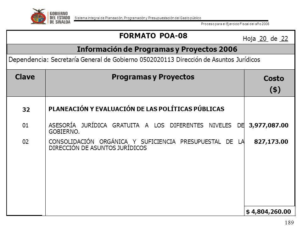 Sistema Integral de Planeación, Programación y Presupuestación del Gasto público Proceso para el Ejercicio Fiscal del año 2006 189 ClaveProgramas y Proyectos Costo ($) $ 4,804,260.00 Dependencia: Secretaría General de Gobierno 0502020113 Dirección de Asuntos Jurídicos Información de Programas y Proyectos 2006 FORMATO POA-08 Hoja 20 de 22 32 PLANEACIÓN Y EVALUACIÓN DE LAS POLÍTICAS PÚBLICAS 01 02 ASESORÍA JURÍDICA GRATUITA A LOS DIFERENTES NIVELES DE GOBIERNO.