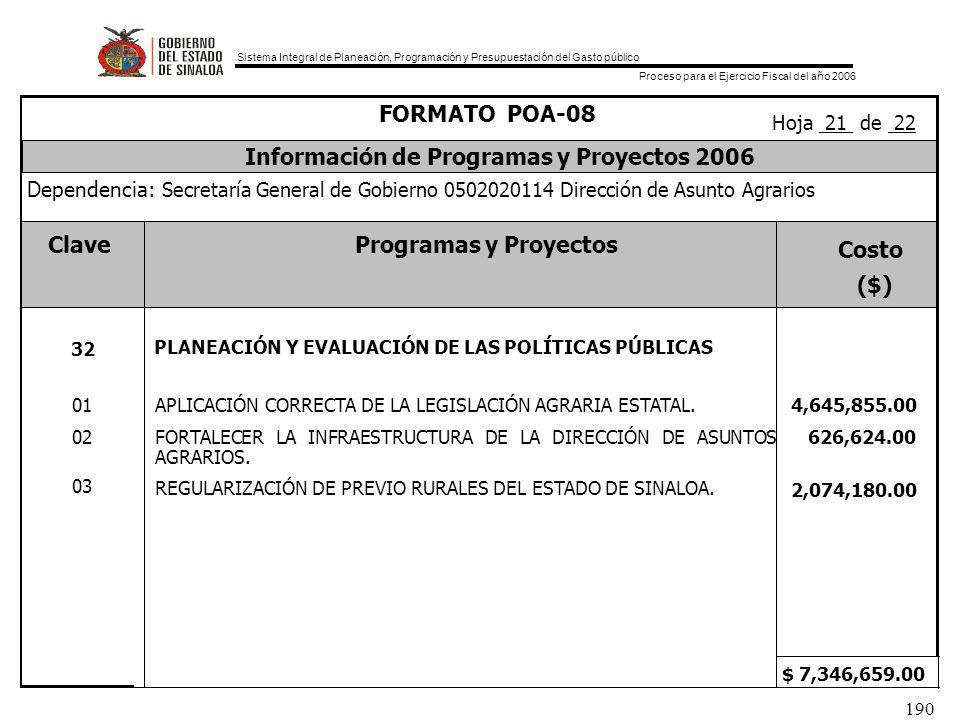 Sistema Integral de Planeación, Programación y Presupuestación del Gasto público Proceso para el Ejercicio Fiscal del año 2006 190 ClaveProgramas y Proyectos Costo ($) $ 7,346,659.00 Dependencia: Secretaría General de Gobierno 0502020114 Dirección de Asunto Agrarios Información de Programas y Proyectos 2006 FORMATO POA-08 Hoja 21 de 22 32 01 02 03 APLICACIÓN CORRECTA DE LA LEGISLACIÓN AGRARIA ESTATAL.