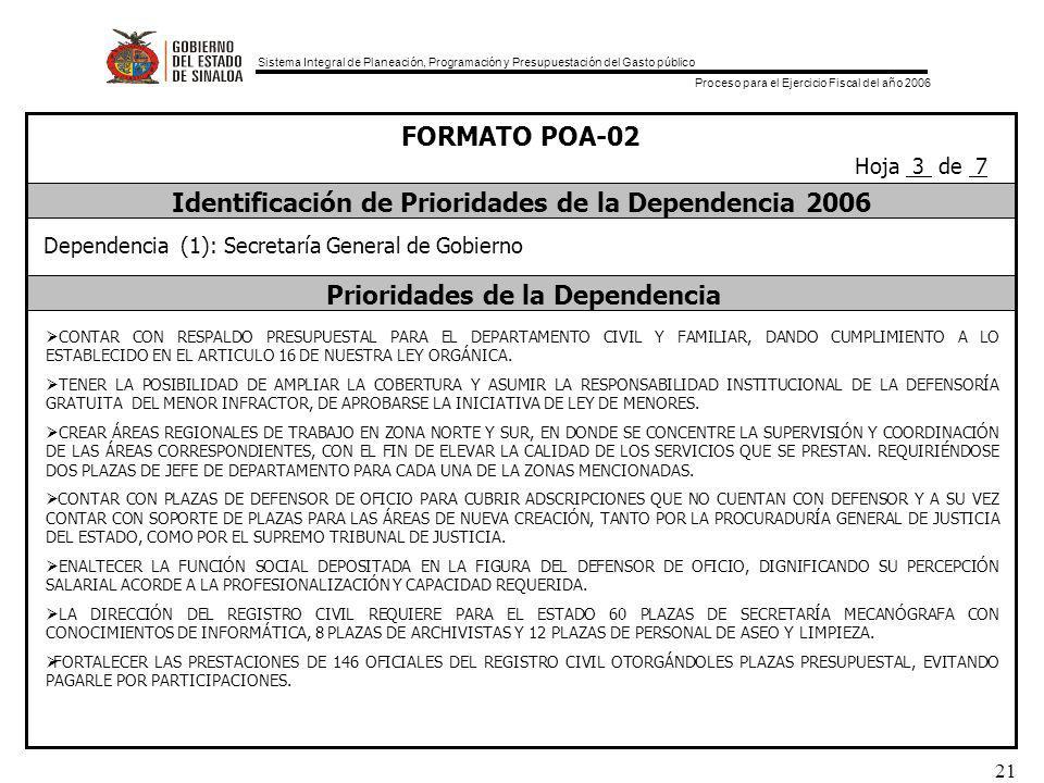 Sistema Integral de Planeación, Programación y Presupuestación del Gasto público Proceso para el Ejercicio Fiscal del año 2006 21 FORMATO POA-02 Identificación de Prioridades de la Dependencia 2006 Prioridades de la Dependencia Dependencia (1): Secretaría General de Gobierno Hoja 3 de 7 CONTAR CON RESPALDO PRESUPUESTAL PARA EL DEPARTAMENTO CIVIL Y FAMILIAR, DANDO CUMPLIMIENTO A LO ESTABLECIDO EN EL ARTICULO 16 DE NUESTRA LEY ORGÁNICA.