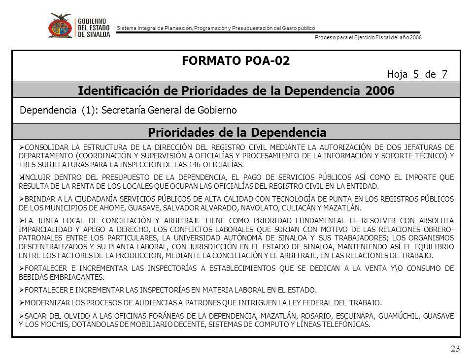 Sistema Integral de Planeación, Programación y Presupuestación del Gasto público Proceso para el Ejercicio Fiscal del año 2006 23 FORMATO POA-02 Identificación de Prioridades de la Dependencia 2006 Prioridades de la Dependencia Dependencia (1): Secretaría General de Gobierno Hoja 5 de 7 CONSOLIDAR LA ESTRUCTURA DE LA DIRECCIÓN DEL REGISTRO CIVIL MEDIANTE LA AUTORIZACIÓN DE DOS JEFATURAS DE DEPARTAMENTO (COORDINACIÓN Y SUPERVISIÓN A OFICIALÍAS Y PROCESAMIENTO DE LA INFORMACIÓN Y SOPORTE TÉCNICO) Y TRES SUBJEFATURAS PARA LA INSPECCIÓN DE LAS 146 OFICIALÍAS.