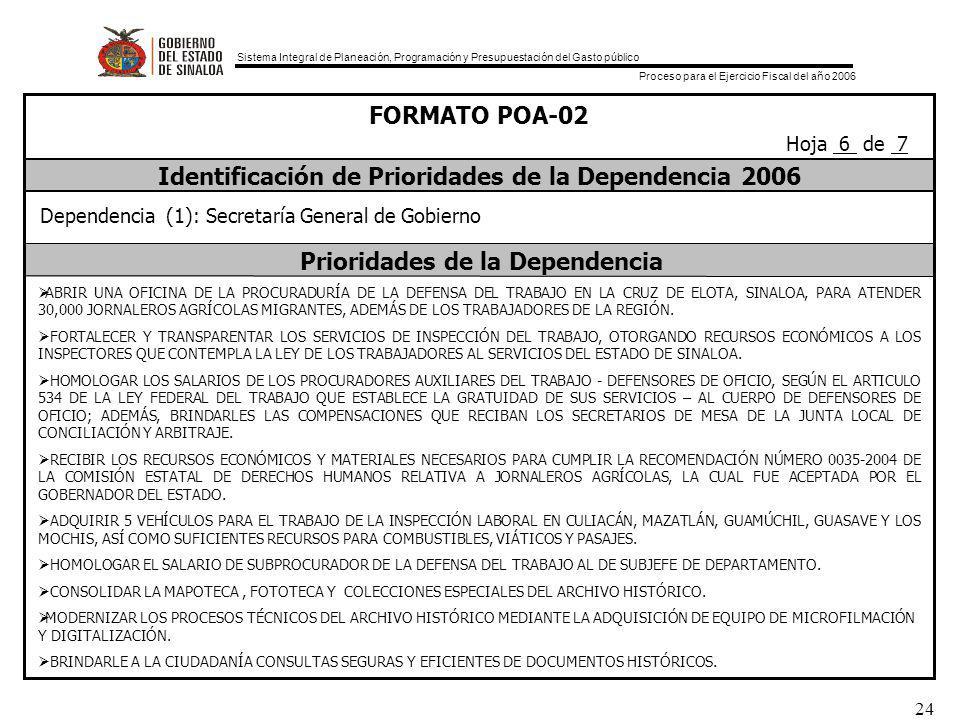 Sistema Integral de Planeación, Programación y Presupuestación del Gasto público Proceso para el Ejercicio Fiscal del año 2006 24 FORMATO POA-02 Identificación de Prioridades de la Dependencia 2006 Prioridades de la Dependencia Dependencia (1): Secretaría General de Gobierno Hoja 6 de 7 ABRIR UNA OFICINA DE LA PROCURADURÍA DE LA DEFENSA DEL TRABAJO EN LA CRUZ DE ELOTA, SINALOA, PARA ATENDER 30,000 JORNALEROS AGRÍCOLAS MIGRANTES, ADEMÁS DE LOS TRABAJADORES DE LA REGIÓN.