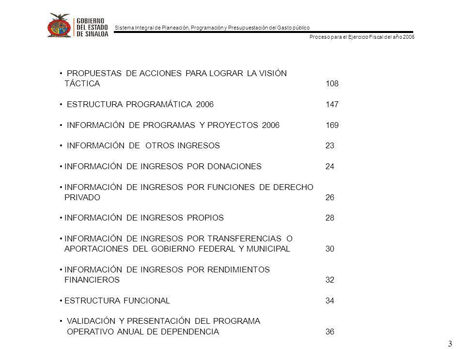 Sistema Integral de Planeación, Programación y Presupuestación del Gasto público Proceso para el Ejercicio Fiscal del año 2006 3 PROPUESTAS DE ACCIONES PARA LOGRAR LA VISIÓN TÁCTICA108 ESTRUCTURA PROGRAMÁTICA 2006147 INFORMACIÓN DE PROGRAMAS Y PROYECTOS 2006169 INFORMACIÓN DE OTROS INGRESOS23 INFORMACIÓN DE INGRESOS POR DONACIONES24 INFORMACIÓN DE INGRESOS POR FUNCIONES DE DERECHO PRIVADO26 INFORMACIÓN DE INGRESOS PROPIOS28 INFORMACIÓN DE INGRESOS POR TRANSFERENCIAS O APORTACIONES DEL GOBIERNO FEDERAL Y MUNICIPAL30 INFORMACIÓN DE INGRESOS POR RENDIMIENTOS FINANCIEROS32 ESTRUCTURA FUNCIONAL34 VALIDACIÓN Y PRESENTACIÓN DEL PROGRAMA OPERATIVO ANUAL DE DEPENDENCIA36