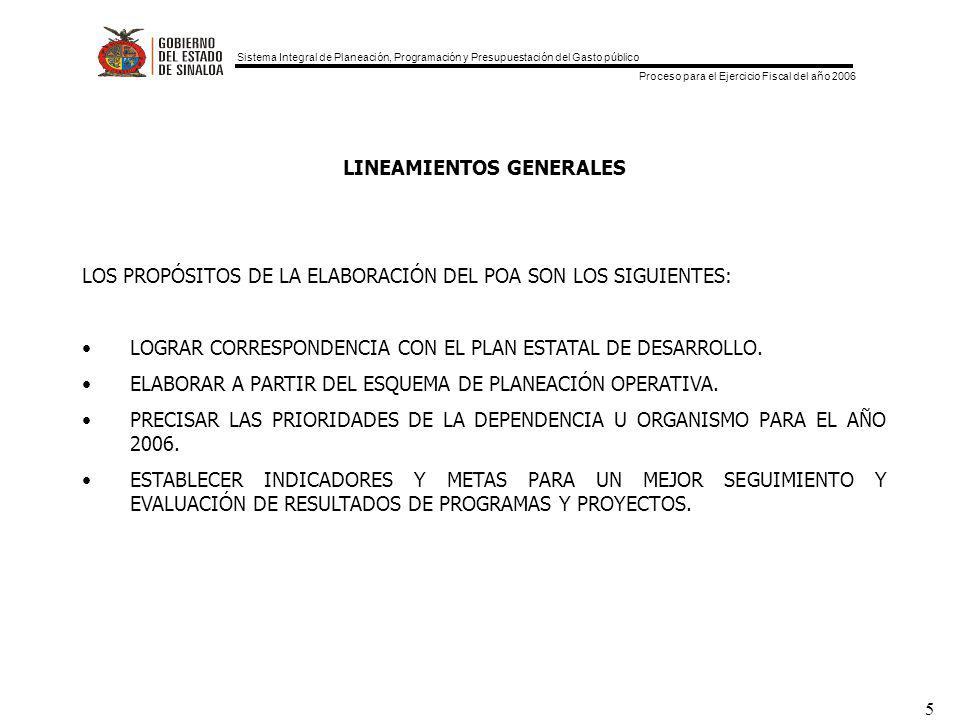 Sistema Integral de Planeación, Programación y Presupuestación del Gasto público Proceso para el Ejercicio Fiscal del año 2006 5 LINEAMIENTOS GENERALES LOS PROPÓSITOS DE LA ELABORACIÓN DEL POA SON LOS SIGUIENTES: LOGRAR CORRESPONDENCIA CON EL PLAN ESTATAL DE DESARROLLO.