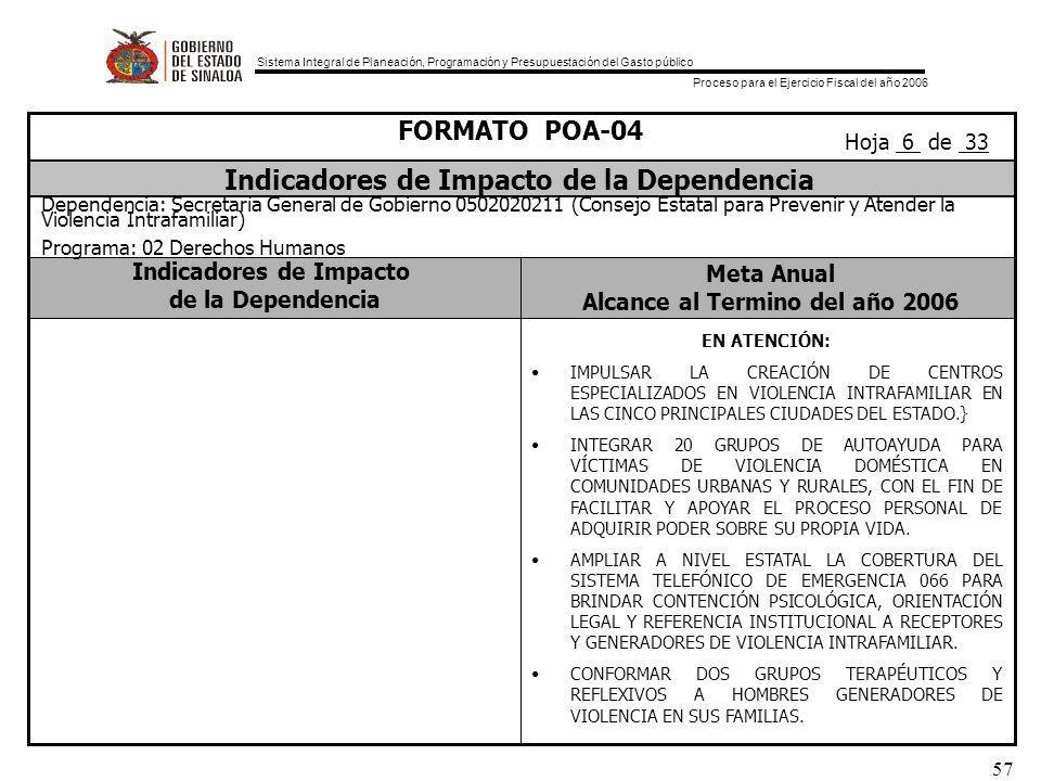 Sistema Integral de Planeación, Programación y Presupuestación del Gasto público Proceso para el Ejercicio Fiscal del año 2006 57 EN ATENCIÓN: IMPULSAR LA CREACIÓN DE CENTROS ESPECIALIZADOS EN VIOLENCIA INTRAFAMILIAR EN LAS CINCO PRINCIPALES CIUDADES DEL ESTADO.} INTEGRAR 20 GRUPOS DE AUTOAYUDA PARA VÍCTIMAS DE VIOLENCIA DOMÉSTICA EN COMUNIDADES URBANAS Y RURALES, CON EL FIN DE FACILITAR Y APOYAR EL PROCESO PERSONAL DE ADQUIRIR PODER SOBRE SU PROPIA VIDA.