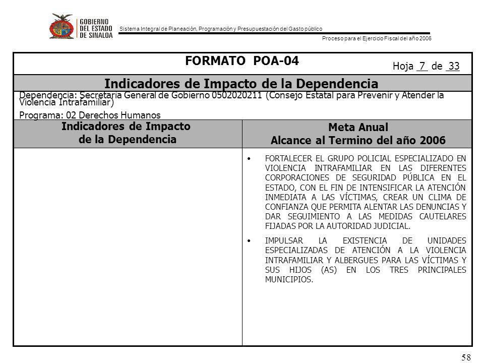 Sistema Integral de Planeación, Programación y Presupuestación del Gasto público Proceso para el Ejercicio Fiscal del año 2006 58 FORTALECER EL GRUPO POLICIAL ESPECIALIZADO EN VIOLENCIA INTRAFAMILIAR EN LAS DIFERENTES CORPORACIONES DE SEGURIDAD PÚBLICA EN EL ESTADO, CON EL FIN DE INTENSIFICAR LA ATENCIÓN INMEDIATA A LAS VÍCTIMAS, CREAR UN CLIMA DE CONFIANZA QUE PERMITA ALENTAR LAS DENUNCIAS Y DAR SEGUIMIENTO A LAS MEDIDAS CAUTELARES FIJADAS POR LA AUTORIDAD JUDICIAL.