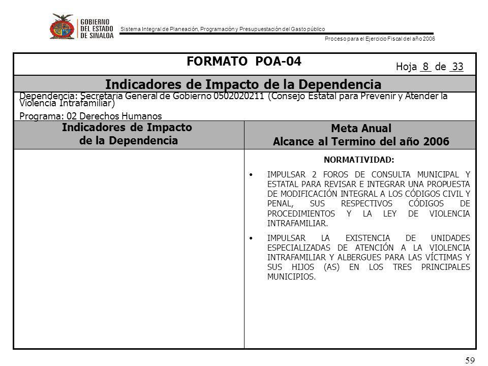 Sistema Integral de Planeación, Programación y Presupuestación del Gasto público Proceso para el Ejercicio Fiscal del año 2006 59 NORMATIVIDAD: IMPULSAR 2 FOROS DE CONSULTA MUNICIPAL Y ESTATAL PARA REVISAR E INTEGRAR UNA PROPUESTA DE MODIFICACIÓN INTEGRAL A LOS CÓDIGOS CIVIL Y PENAL, SUS RESPECTIVOS CÓDIGOS DE PROCEDIMIENTOS Y LA LEY DE VIOLENCIA INTRAFAMILIAR.