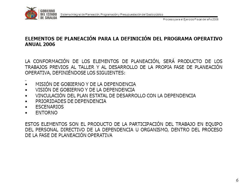 Sistema Integral de Planeación, Programación y Presupuestación del Gasto público Proceso para el Ejercicio Fiscal del año 2006 6 ELEMENTOS DE PLANEACIÓN PARA LA DEFINICIÓN DEL PROGRAMA OPERATIVO ANUAL 2006 LA CONFORMACIÓN DE LOS ELEMENTOS DE PLANEACIÓN, SERÁ PRODUCTO DE LOS TRABAJOS PREVIOS AL TALLER Y AL DESARROLLO DE LA PROPIA FASE DE PLANEACIÓN OPERATIVA, DEFINIÉNDOSE LOS SIGUIENTES: MISIÓN DE GOBIERNO Y DE LA DEPENDENCIA VISIÓN DE GOBIERNO Y DE LA DEPENDENCIA VINCULACIÓN DEL PLAN ESTATAL DE DESARROLLO CON LA DEPENDENCIA PRIORIDADES DE DEPENDENCIA ESCENARIOS ENTORNO ESTOS ELEMENTOS SON EL PRODUCTO DE LA PARTICIPACIÓN DEL TRABAJO EN EQUIPO DEL PERSONAL DIRECTIVO DE LA DEPENDENCIA U ORGANISMO, DENTRO DEL PROCESO DE LA FASE DE PLANEACIÓN OPERATIVA